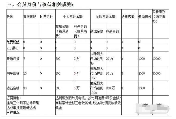 """淳肌新电商最新消息:北海黑珍珠生物科技运营的""""淳肌""""新电商平台无法提现!插图18"""