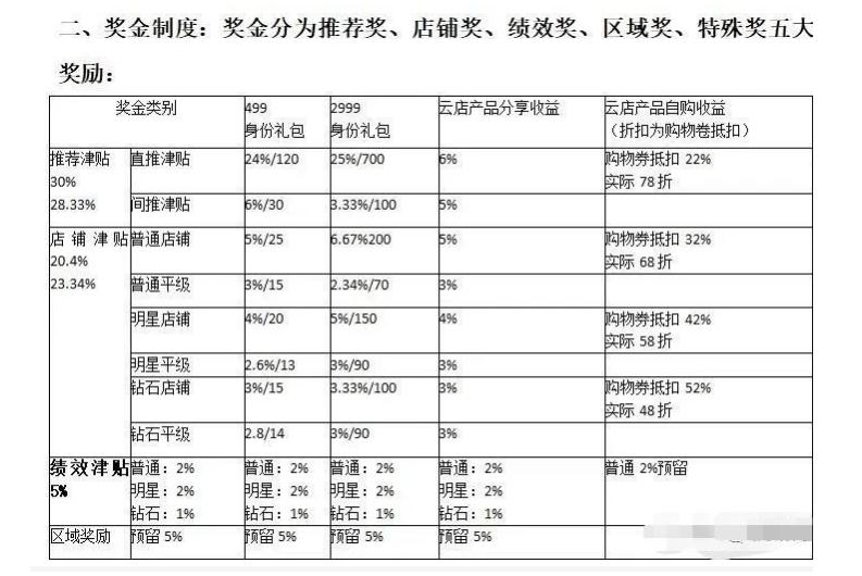 """淳肌新电商最新消息:北海黑珍珠生物科技运营的""""淳肌""""新电商平台无法提现!插图17"""