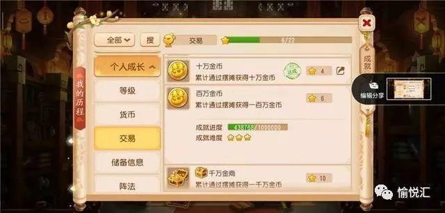 梦幻西游手游赚钱攻略:新区零充妹子,短短一个月,赚到40万金币!插图6