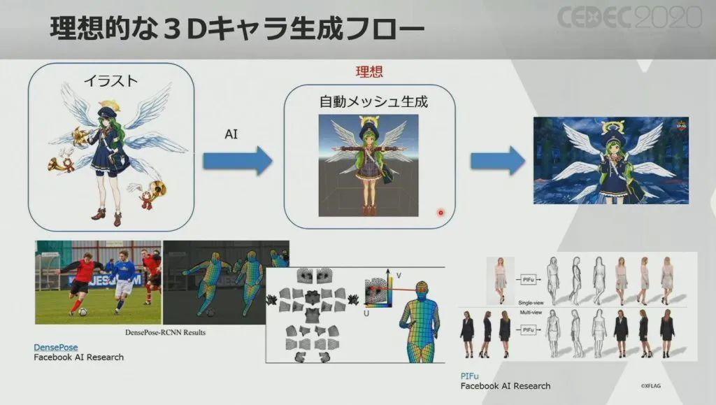 怪物弹珠手游里AI自动角色生成如何实现?日本国民手游《怪物弹珠》揭秘插图14
