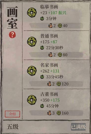 江南百景图快速赚钱攻略  为苏州开荒做准备插图2