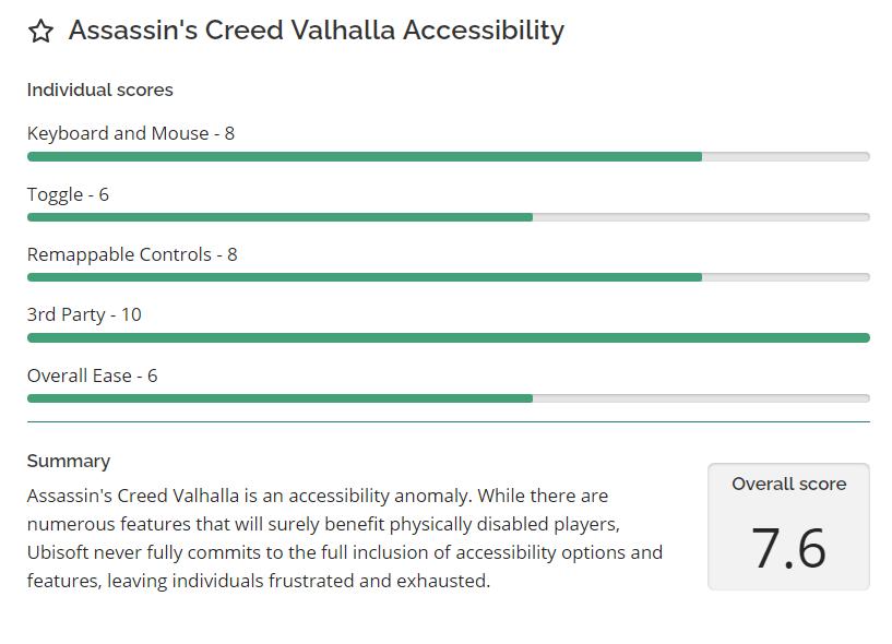 育碧为《刺客信条:英灵殿》中对残疾人物的描述向玩家道歉插图2