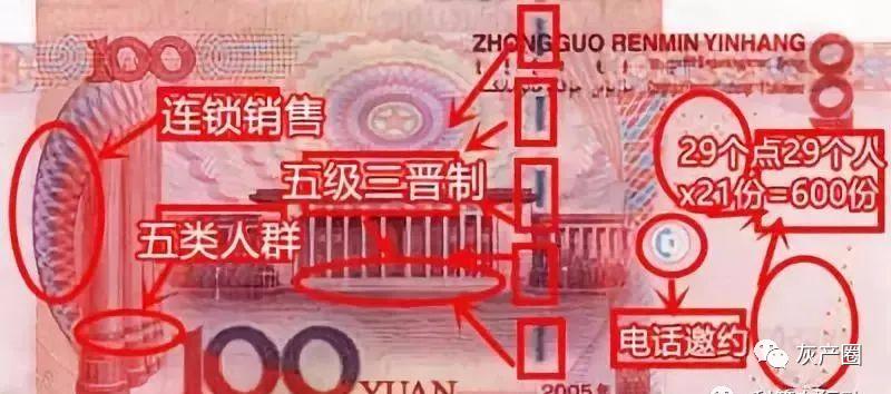 """1040赚钱是真的吗? 1040传销中的""""红头文件""""是国家的吗?插图8"""