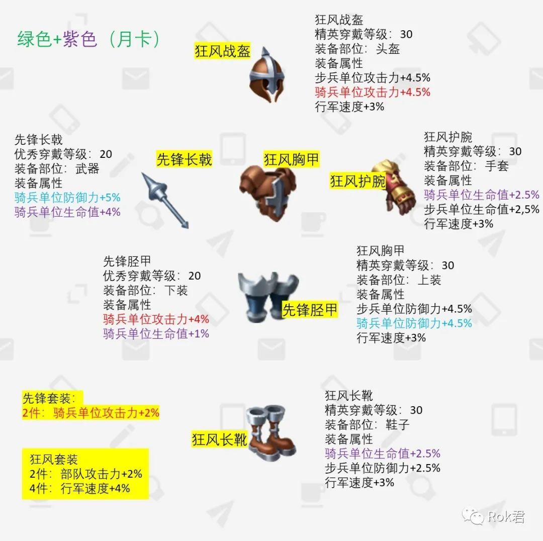 《万国觉醒》骑兵装备篇插图5