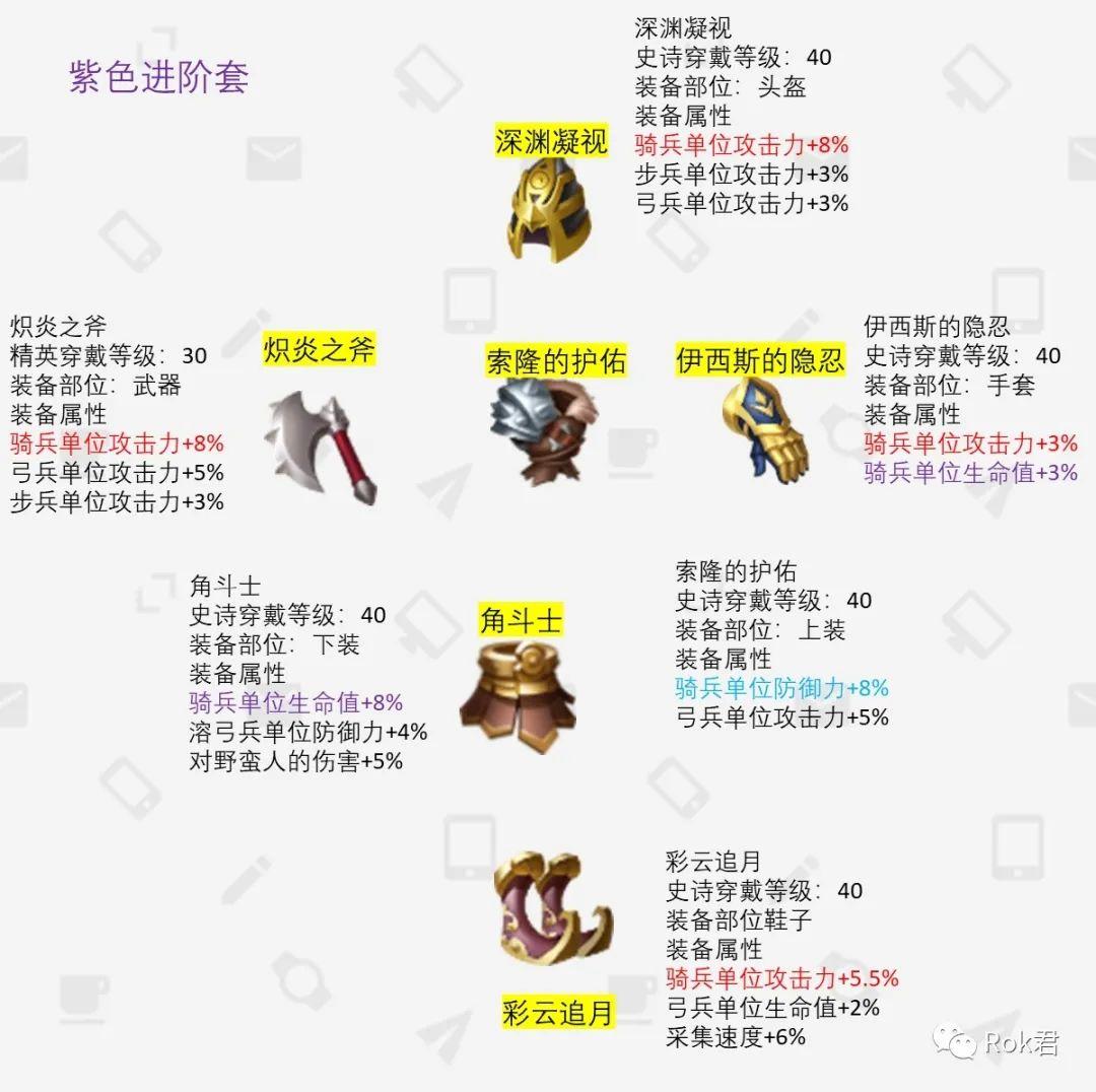 《万国觉醒》骑兵装备篇插图6